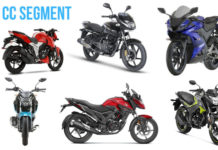 February 2019 Sales Analysis Of Bajaj Pulsar 150, TVS Apache, Yamaha FZ, R15 And More!