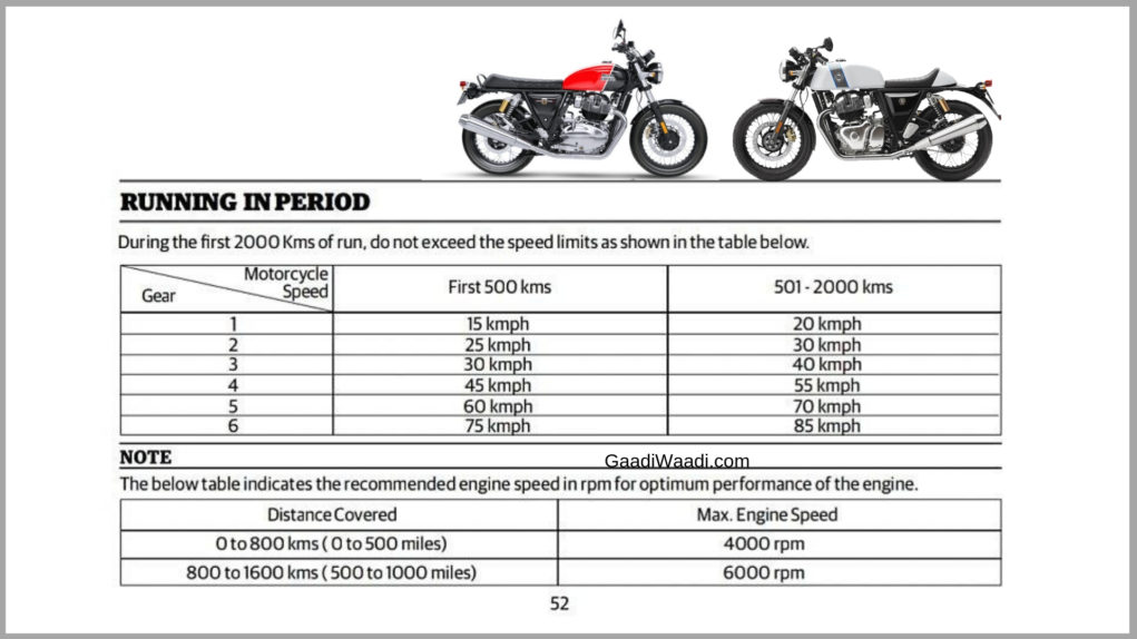 Here's How You Should Do Running-In On Royal Enfield 650 Twins