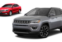 FCA Outsells Skoda In FY2019 Courtesy Of Jeep Compass