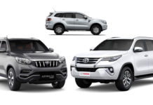 March 2019 Sales Comparison Of Toyota Fortuner, Ford Endeavour And Mahindra Alturas G4