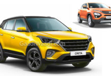SUV Sales Analysis In FY2019