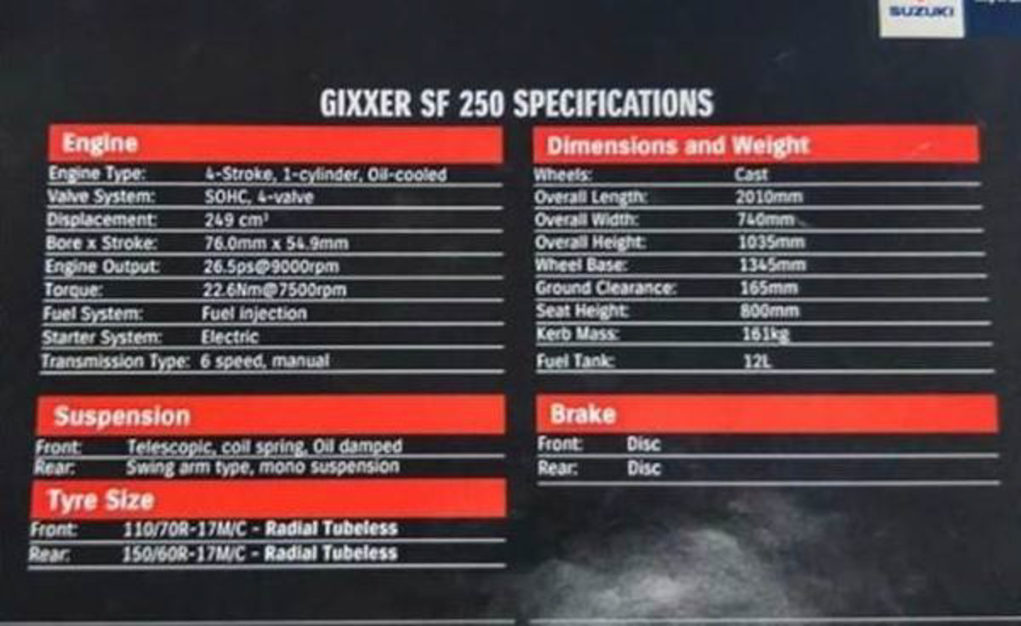 2019 Suzuki Gixxer SF 250 Leaked, Specs