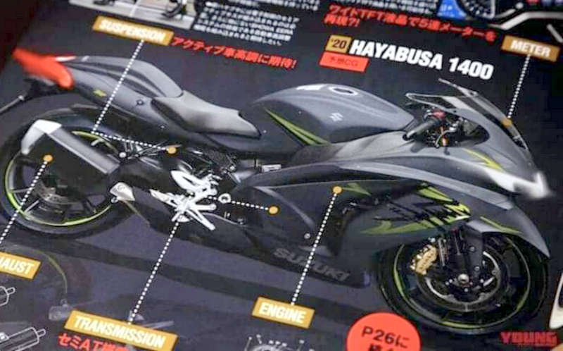 New Patent Filing for Upcoming 2020 Suzuki Hayabusa Leaked