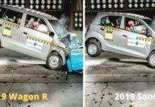 crash test wagon r 2019 santro