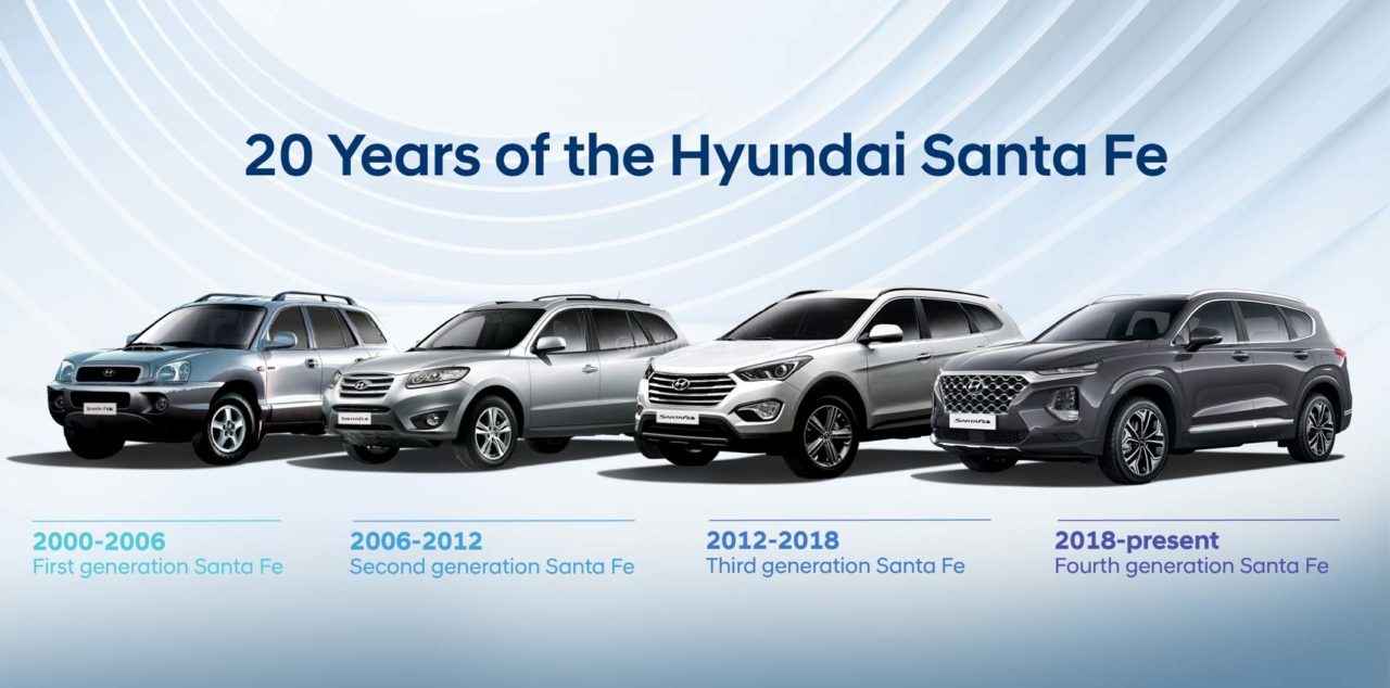 Hyundai_Santa_Fe_lineup_grafik_final2