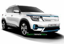 Kia Seltos EV Electric SUV rendering