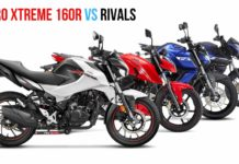 hero xtreme 160R vs Rivals-1