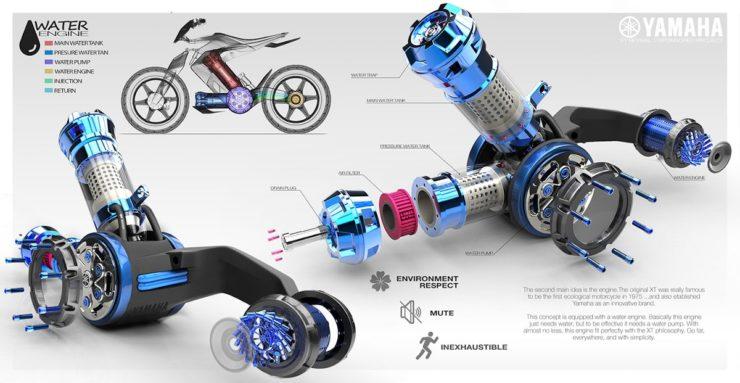 Yamaha XT H20 Concept water engine