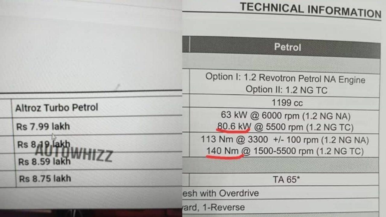 altroz turbo price