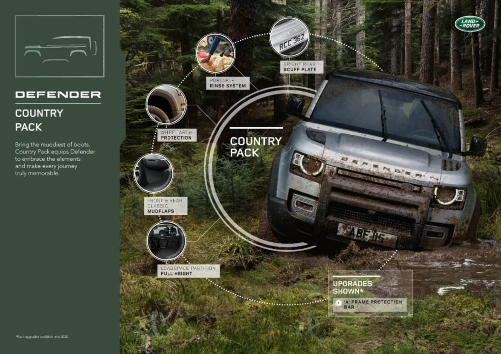 Land Rover Defender Country pack