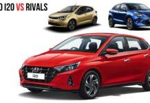 Hyundai i20 Vs Rivals - Price & Specifications Comparison