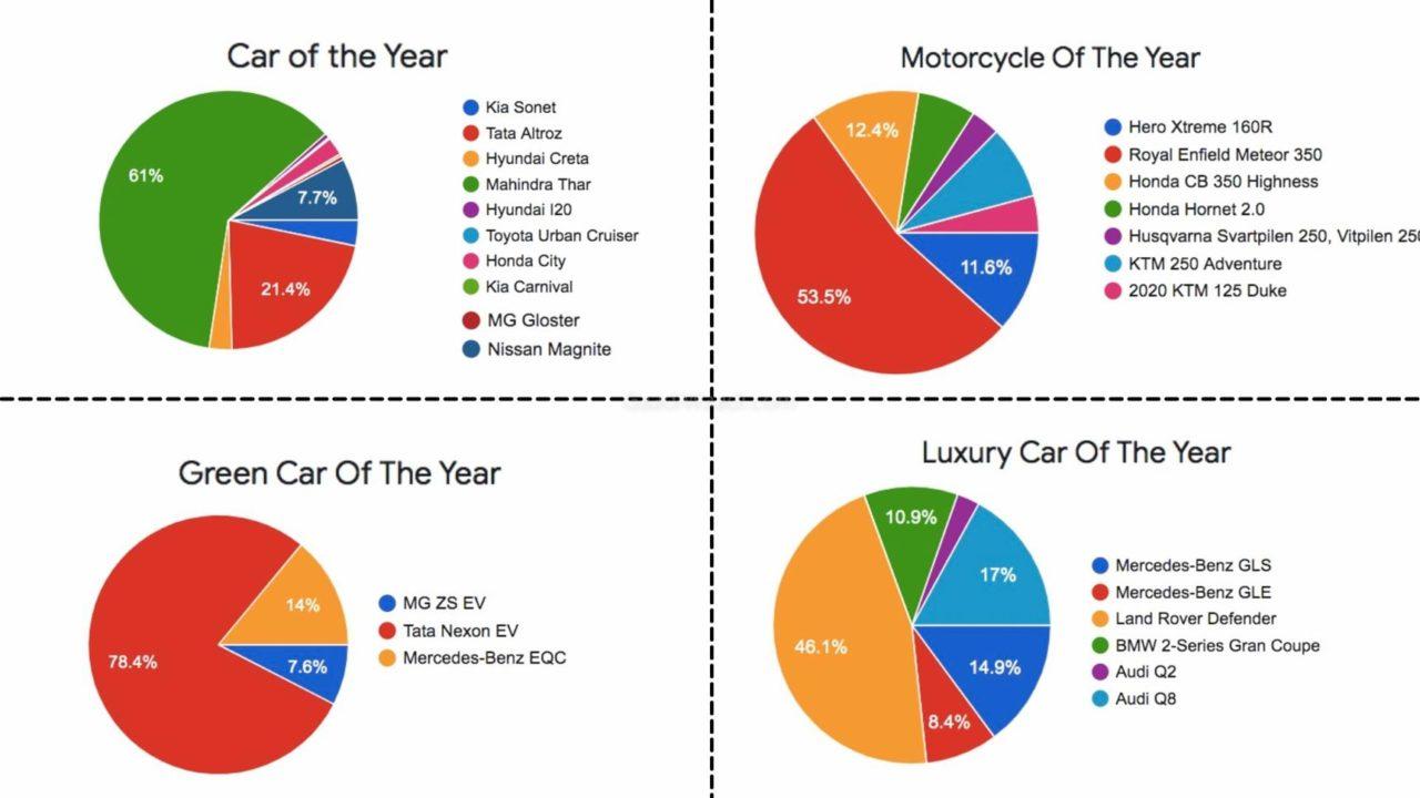 2021-GaadiWaadi-readers-Choice-award-1.jpg
