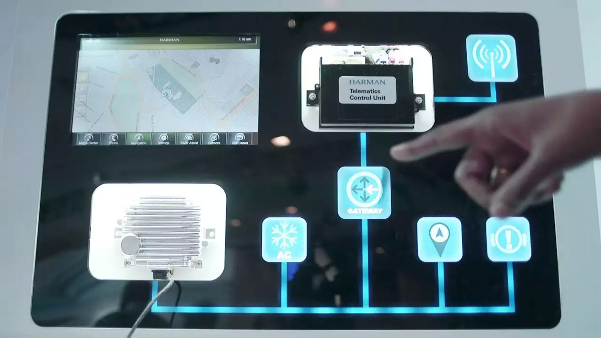 Harman Unveils 5G-enabled Connected-Car Tech-2