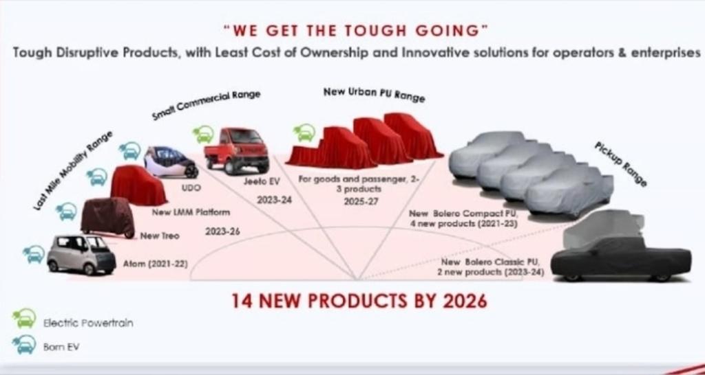 Mahindra upcoming commercial vehicles by 2026