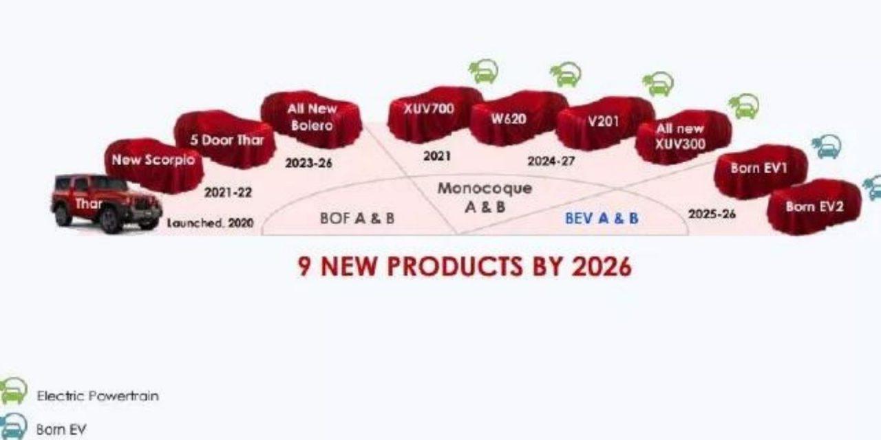 mahindra new launch plan 1