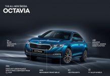 2021 Skoda Octavia exterior details revealed front