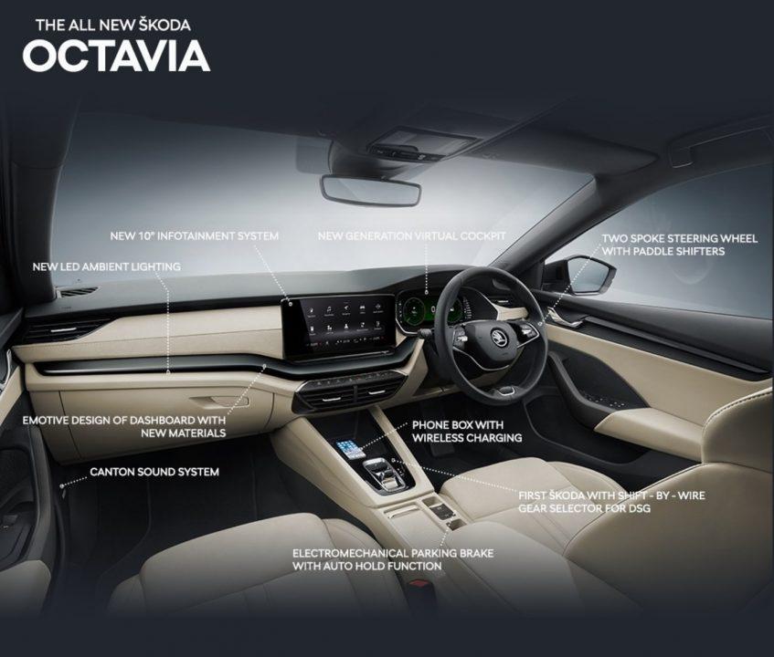 2021 Skoda Octavia interior details revealed