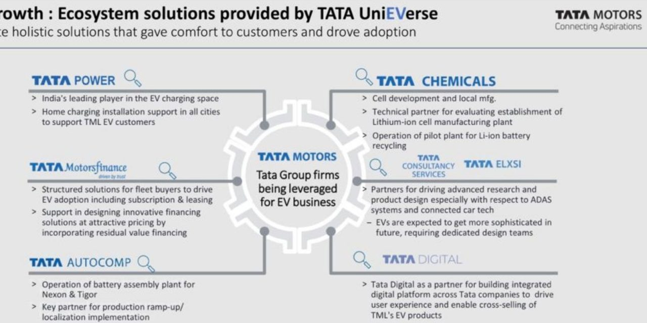 tata motors ev business strategy 1